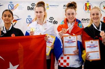Jugend-(U18)-EM 2019 - 2. Wettkampftag