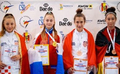 Kadetten-(U15)-EM 2019 - 3. Wettkampftag